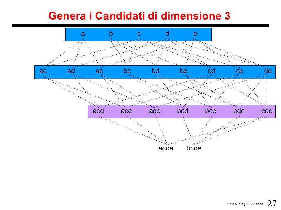 27 Data Mining - S. Orlando abcdeabcde acadaebcbdbecdcede acdaceadebcdbcebdecde acdebcde Genera i Candidati di dimensione 3