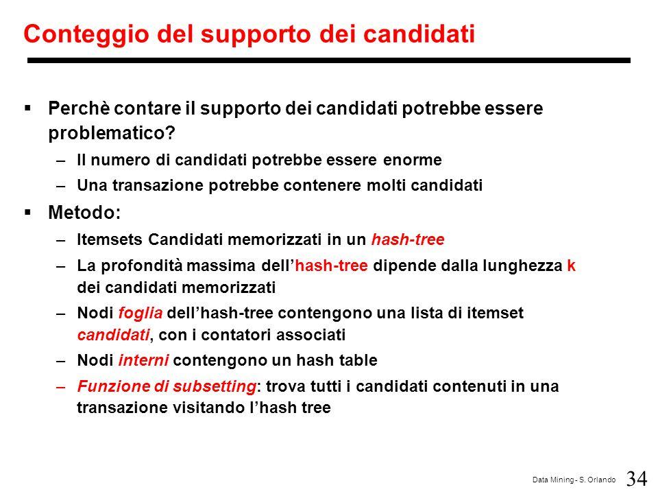 34 Data Mining - S. Orlando Conteggio del supporto dei candidati  Perchè contare il supporto dei candidati potrebbe essere problematico? –Il numero d