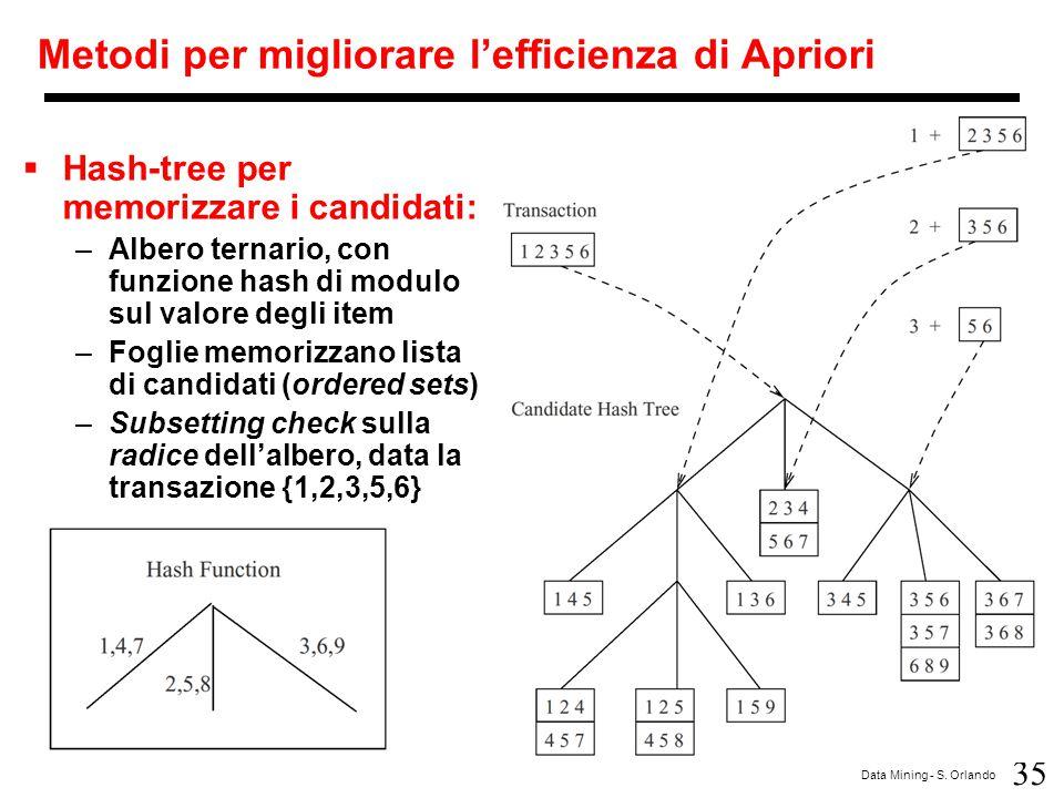 35 Data Mining - S. Orlando Metodi per migliorare l'efficienza di Apriori  Hash-tree per memorizzare i candidati: –Albero ternario, con funzione hash