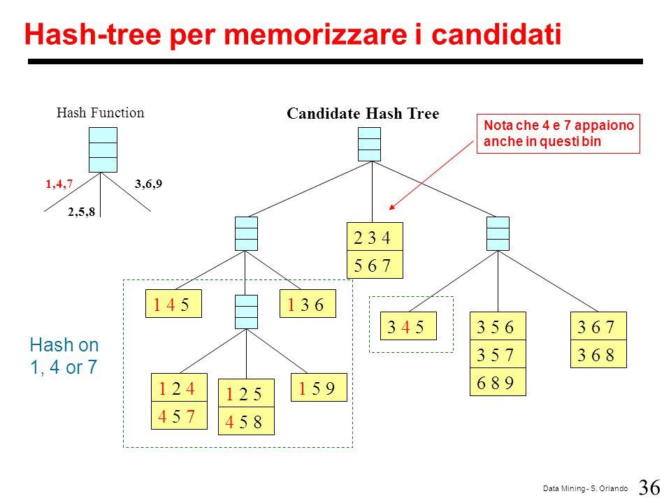 36 Data Mining - S. Orlando Hash-tree per memorizzare i candidati 1 5 9 1 4 51 3 6 3 4 53 6 7 3 6 8 3 5 6 3 5 7 6 8 9 2 3 4 5 6 7 1 2 4 4 5 7 1 2 5 4