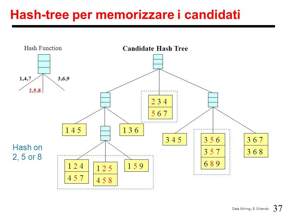 37 Data Mining - S. Orlando Hash-tree per memorizzare i candidati 1 5 9 1 4 51 3 6 3 4 53 6 7 3 6 8 3 5 6 3 5 7 6 8 9 2 3 4 5 6 7 1 2 4 4 5 7 1 2 5 4