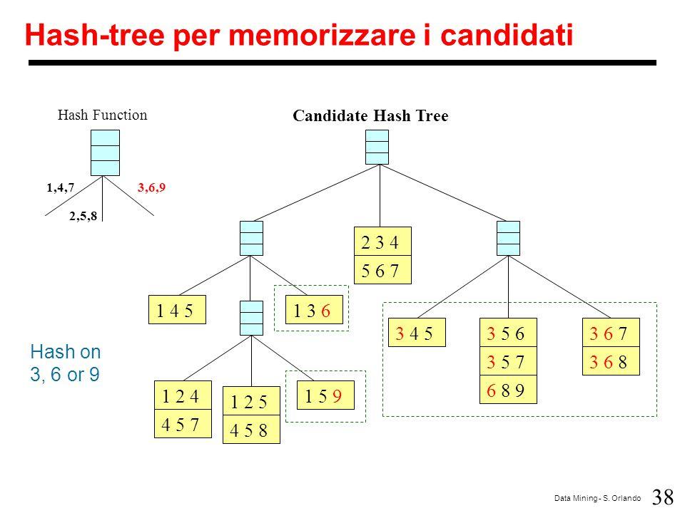 38 Data Mining - S. Orlando Hash-tree per memorizzare i candidati 1 5 9 1 4 51 3 6 3 4 53 6 7 3 6 8 3 5 6 3 5 7 6 8 9 2 3 4 5 6 7 1 2 4 4 5 7 1 2 5 4