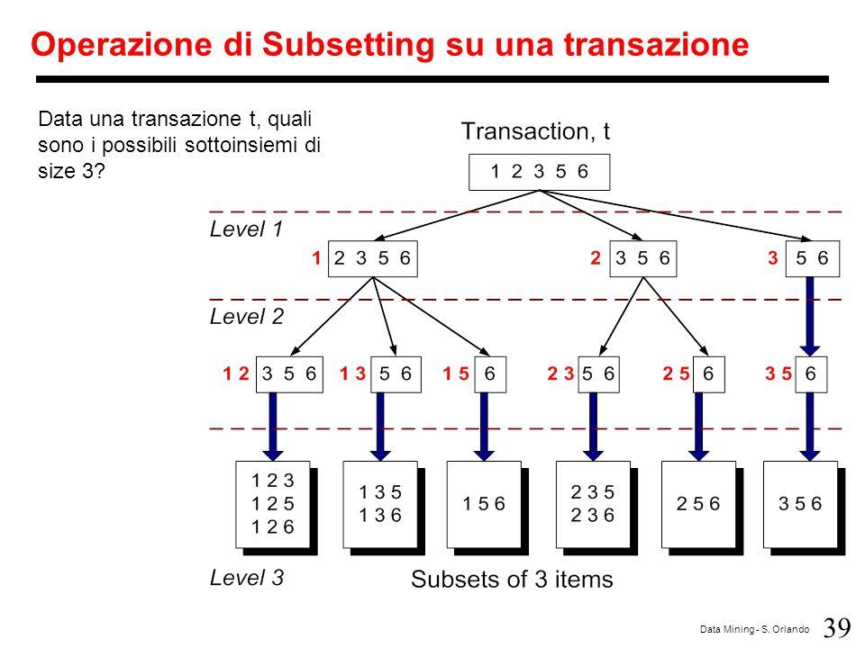 39 Data Mining - S. Orlando Operazione di Subsetting su una transazione Data una transazione t, quali sono i possibili sottoinsiemi di size 3?