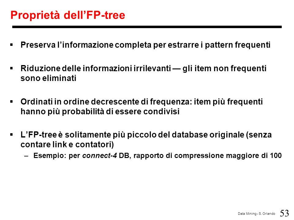 53 Data Mining - S. Orlando Proprietà dell'FP-tree  Preserva l'informazione completa per estrarre i pattern frequenti  Riduzione delle informazioni