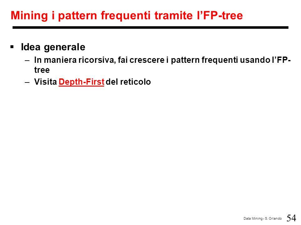 54 Data Mining - S. Orlando Mining i pattern frequenti tramite l'FP-tree  Idea generale –In maniera ricorsiva, fai crescere i pattern frequenti usand