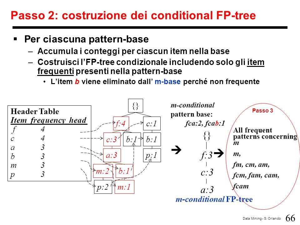 66 Data Mining - S. Orlando Passo 2: costruzione dei conditional FP-tree  Per ciascuna pattern-base –Accumula i conteggi per ciascun item nella base