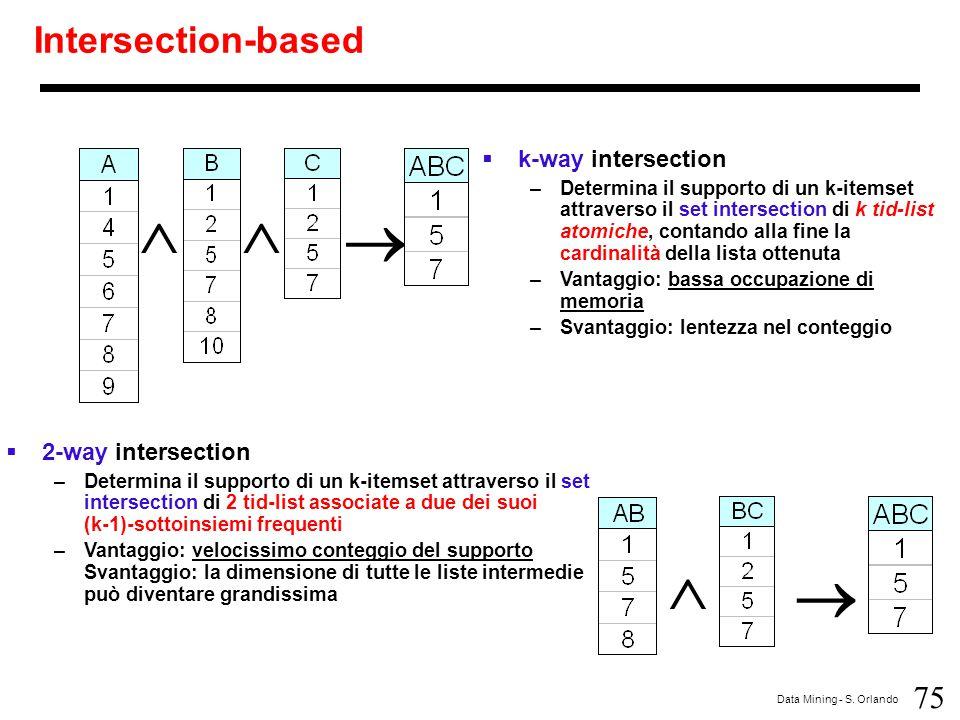 75 Data Mining - S. Orlando Intersection-based       k-way intersection –Determina il supporto di un k-itemset attraverso il set intersection di