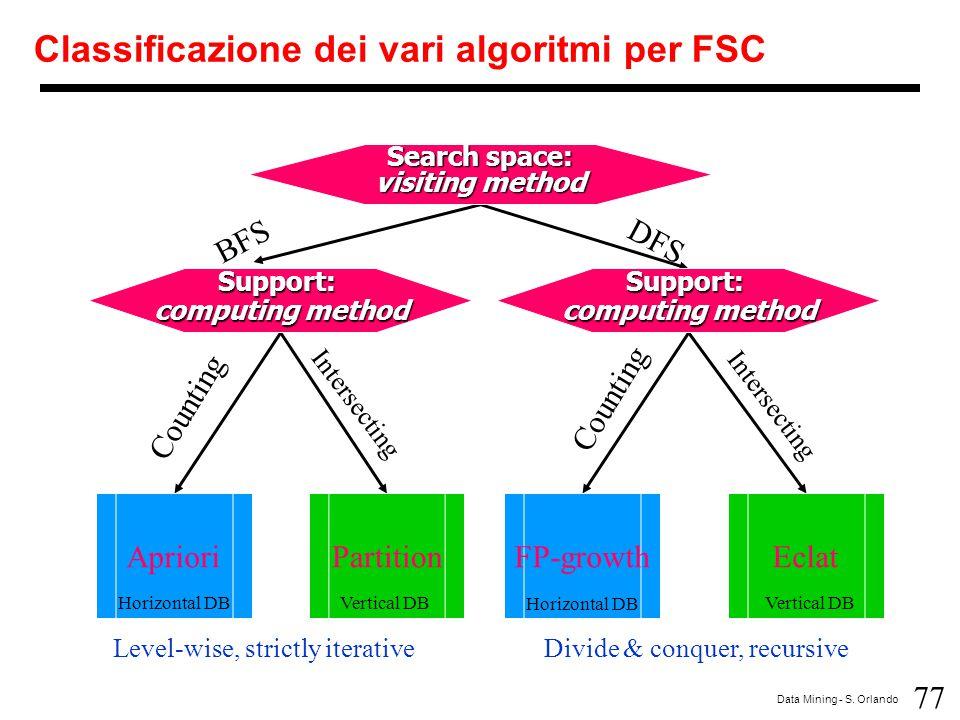77 Data Mining - S. Orlando Classificazione dei vari algoritmi per FSC Support: computing method AprioriPartitionFP-growthEclat Search space: visiting