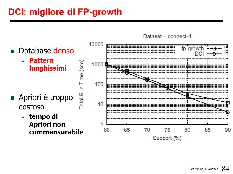 84 Data Mining - S. Orlando DCI: migliore di FP-growth n Database denso Pattern lunghissimi n Apriori è troppo costoso tempo di Apriori non commensura