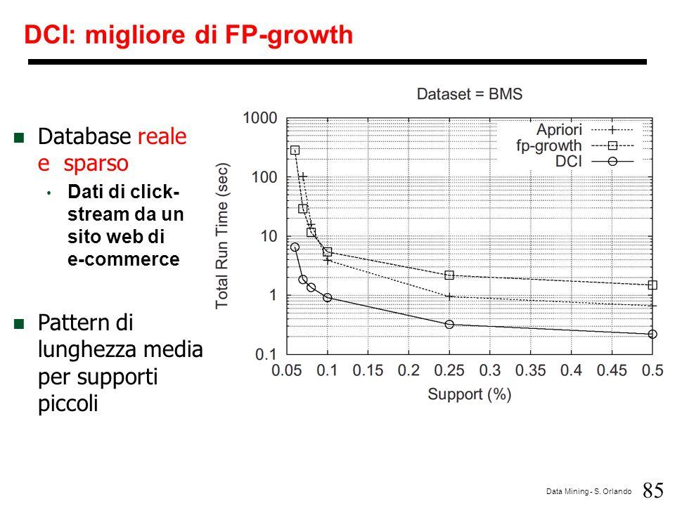 85 Data Mining - S. Orlando DCI: migliore di FP-growth n Database reale e sparso Dati di click- stream da un sito web di e-commerce n Pattern di lungh
