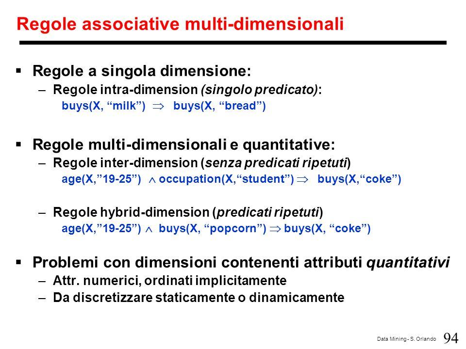 94 Data Mining - S. Orlando Regole associative multi-dimensionali  Regole a singola dimensione: –Regole intra-dimension (singolo predicato): buys(X,