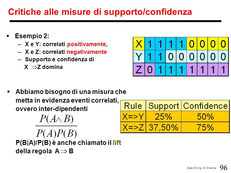 96 Data Mining - S. Orlando Critiche alle misure di supporto/confidenza  Esempio 2: –X e Y: correlati positivamente, –X e Z: correlati negativamente