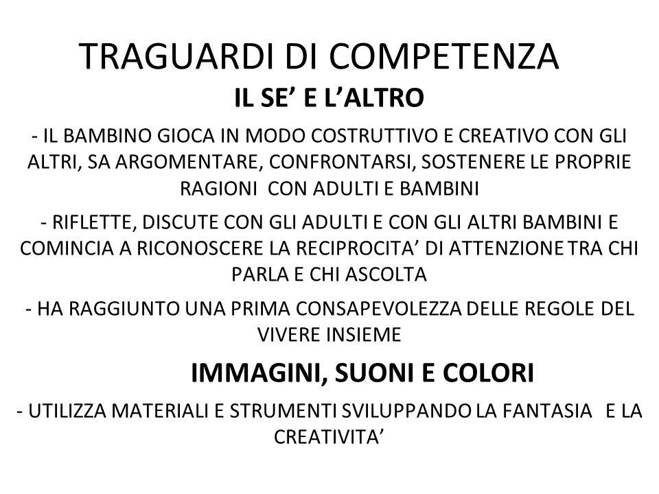 I DISCORSI E LE PAROLE - IL BAMBINO USA LA LINGUA ITALIANA, ARRICCHISCE E PRECISA IL LESSICO - SA ESPRIMERE E COMUNICARE AGLI ALTRI ARGOMENTAZIONI ATTRAVERSO IL LINGUAGGIO VERBALE CHE UTILIZZA IN DIFFERENTI SITUAZIONI COMUNICATIVE - CHIEDE E OFFRE SPIEGAZIONI, USA IL LINGUAGGIO PER PROGETTARE ATTIVITA' E DEFINIRNE LE REGOLE - RAGIONA SULLA LINGUA - SI AVVICINA ALLA LINGUA SCRITTA, ESPLORA E SPERIMENTA LE PRIME FORME DI COMUNICAZIONE ATTRAVERSO LA SCRITTURA LA CONOSCENZA DEL MONDO - RIFERISCE CORRETTAMENTE EVENTI DEL PASSATO RECENTE; SA DIRE COSA POTRA' SUCCEDERE IN UN FUTURO IMMEDIATO E PROSSIMO - HA FAMILIARITA' CON LE STRATEGIE DEL CONTARE