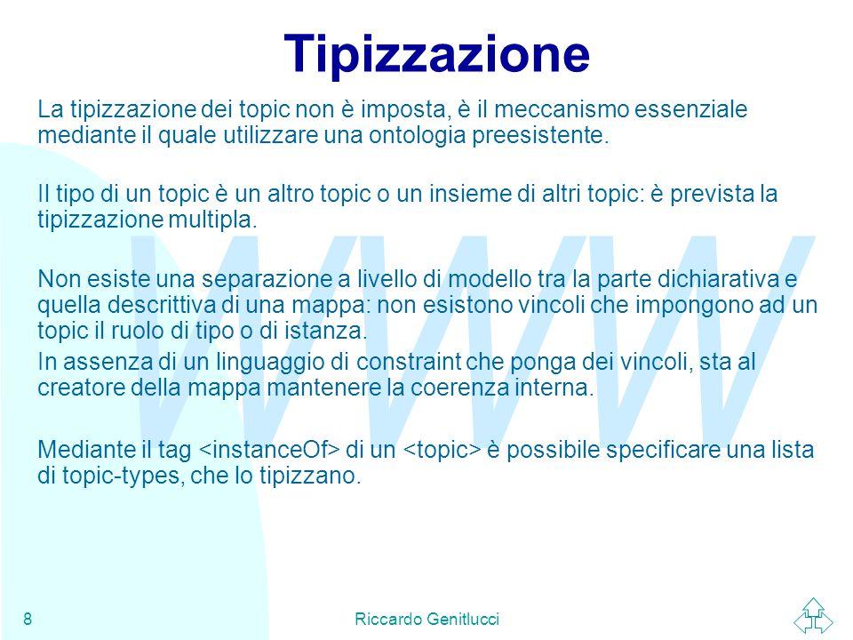 WWW Riccardo Genitlucci9 Tipizzazione: Esempi Person Artist Musician