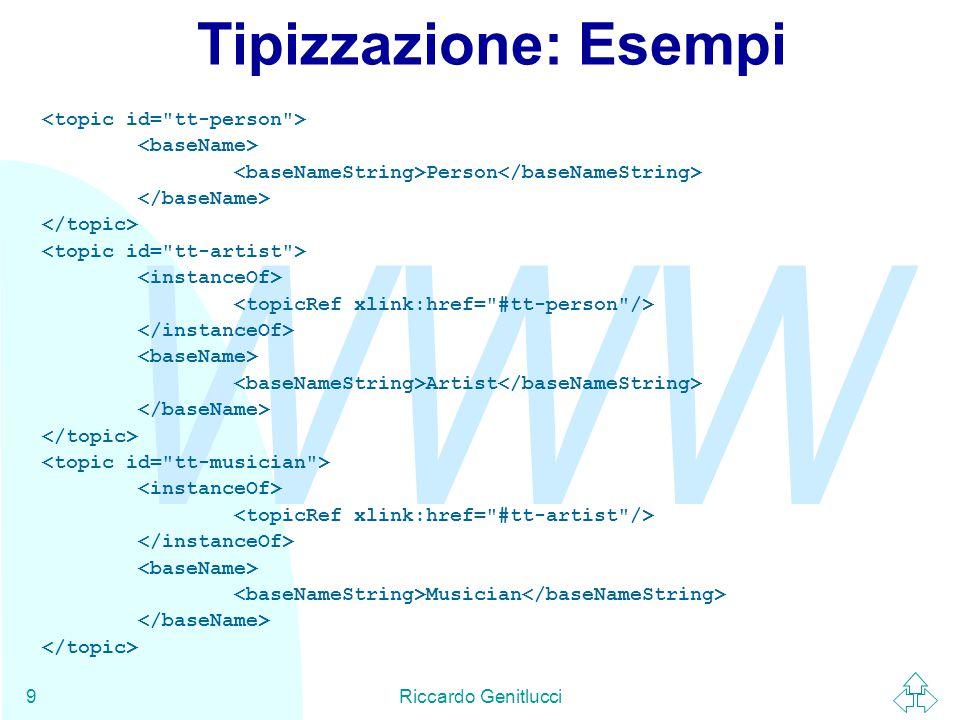 WWW Riccardo Genitlucci20 Riferimenti n Steve Pepper, Graham Moore, XML Topic Maps (XTM) 1.0, http://www.topicmaps.org/xtm/1.0/xtm1-20010806.html, International Organization for Standardization, ISO/IEC13250:2000 Document description and processing languages.