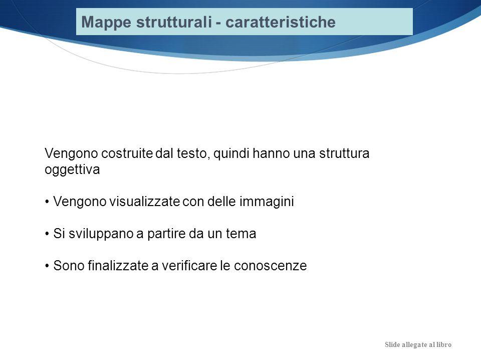 Slide allegate al libro Mappe strutturali - caratteristiche Vengono costruite dal testo, quindi hanno una struttura oggettiva Vengono visualizzate con
