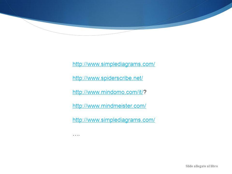 Slide allegate al libro http://www.simplediagrams.com/ http://www.spiderscribe.net/ http://www.mindomo.com/it/http://www.mindomo.com/it/? http://www.m