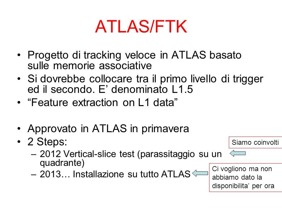 ATLAS/FTK Progetto di tracking veloce in ATLAS basato sulle memorie associative Si dovrebbe collocare tra il primo livello di trigger ed il secondo.