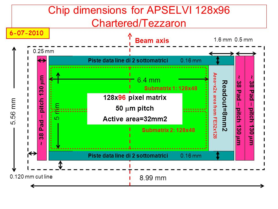 6.4 mm 5 mm Readout=8mm2 Area~x2x area from FE32x128 1.6 mm 8.99 mm 5.56 mm Chip dimensions for APSELVI 128x96 Chartered/Tezzaron 0.25 mm ~ 38 Pad – pitch 130  m Beam axis 6-07-2010 0.120 mm cut line 0.5 mm ~ 38 Pad – pitch 130  m Piste data line di 2 sottomatrici0.16 mm Piste data line di 2 sottomatrici0.16 mm Submatrix 1: 128x48 Submatrix 2: 128x48 128x96 pixel matrix 50  m pitch Active area=32mm2
