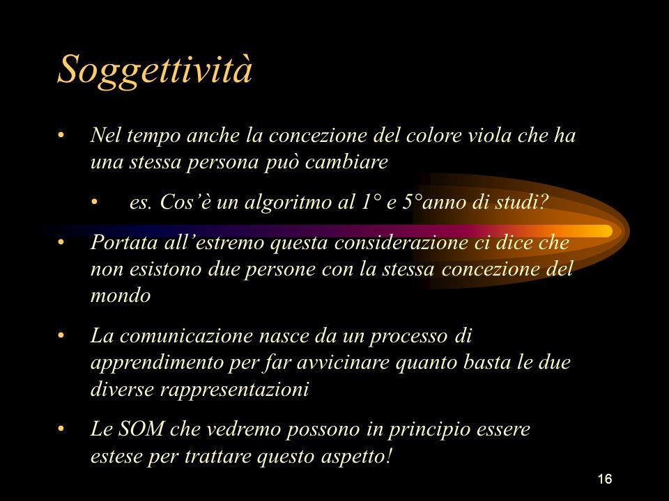 16 Soggettività Nel tempo anche la concezione del colore viola che ha una stessa persona può cambiare es.