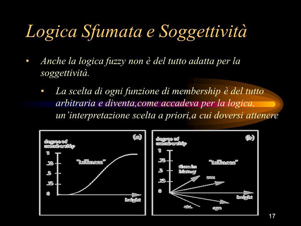 17 Logica Sfumata e Soggettività Anche la logica fuzzy non è del tutto adatta per la soggettività.