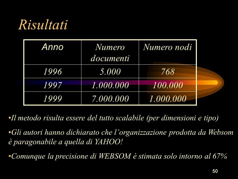50 Risultati Il metodo risulta essere del tutto scalabile (per dimensioni e tipo) Gli autori hanno dichiarato che l'organizzazione prodotta da Websom è paragonabile a quella di YAHOO.