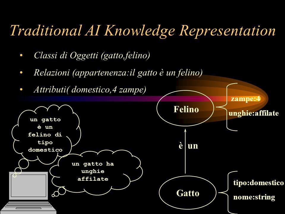 59 Bibliografia (5) [24] Kaski, S., Honkela, T., Lagus, K., and Kohonen, T.