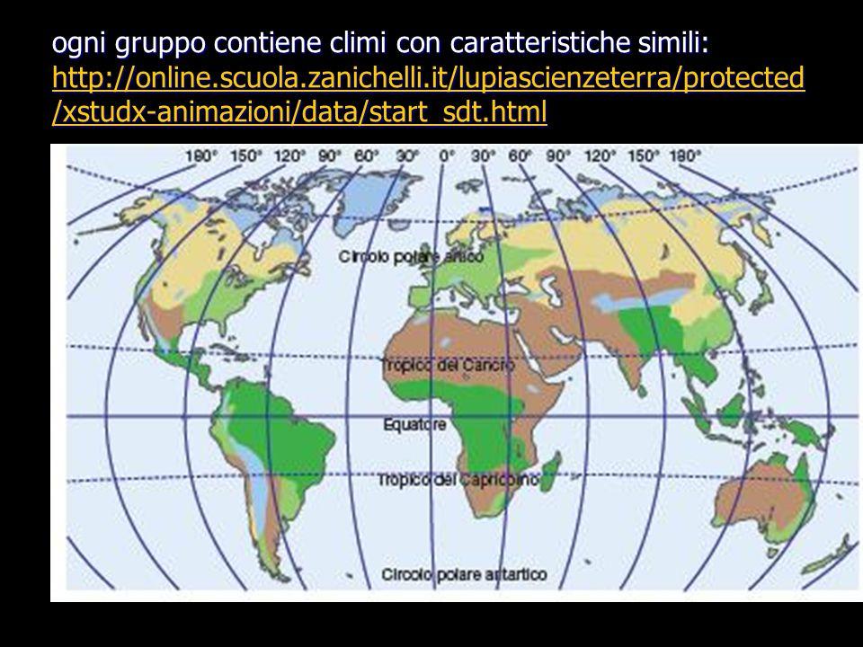ogni gruppo contiene climi con caratteristiche simili: http://online.scuola.zanichelli.it/lupiascienzeterra/protected /xstudx-animazioni/data/start_sd