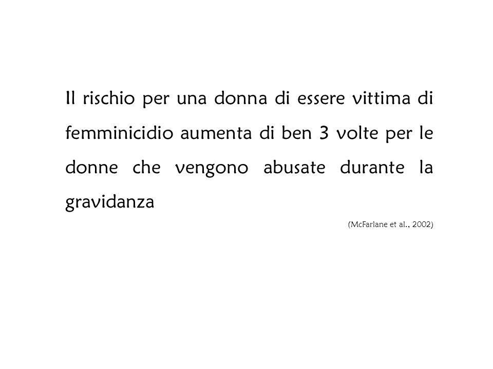IN ITALIA OGNI 3 GIORNI UNA DONNA VIENE UCCISA IL FEMINICIDIO IN EUROPA E' LA PRIMA CAUSA DI MORTE PER LE DONNE DAI 15 AI 60 ANNI PIU' DEL CANCRO, PIU' DEGLI INCIDENTI STRADALI E L'80% AVVIENE IN FAMIGLIA