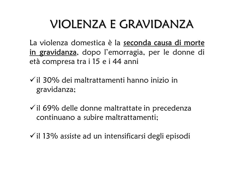 L A GRAVIDANZA VIOLENTA E' DA CONSIDERARE A TUTTI GLI EFFETTI GRAVIDANZA A RISCHIO Nel mondo una donna su quattro è stata vittima di una forma di violenza in gravidanza (WHO)