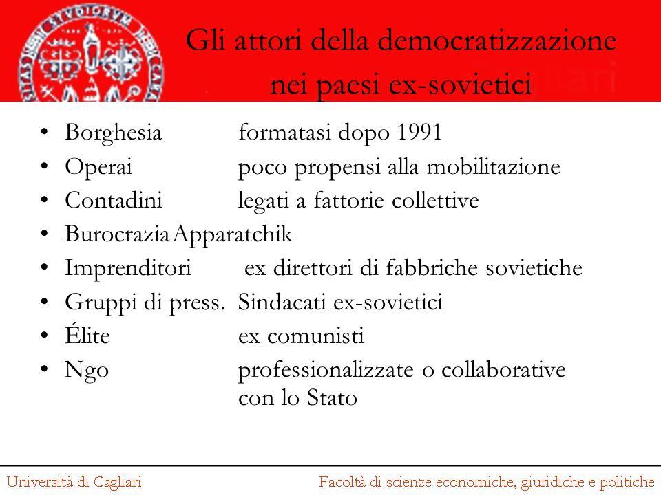 Gli attori della democratizzazione nei paesi ex-sovietici Borghesiaformatasi dopo 1991 Operaipoco propensi alla mobilitazione Contadinilegati a fattor