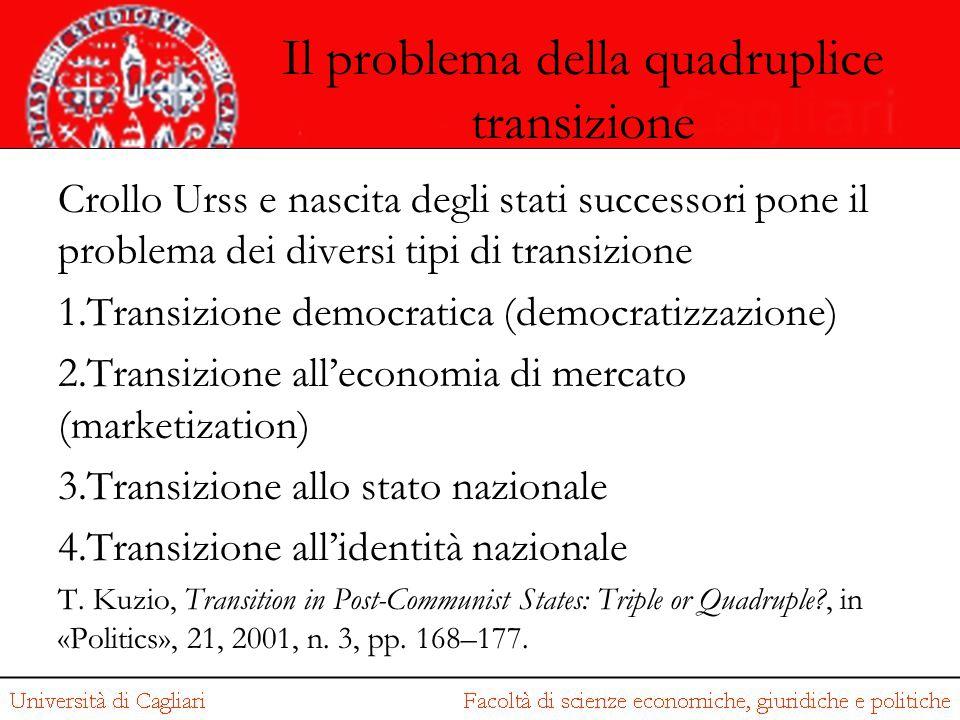 Il problema della quadruplice transizione Crollo Urss e nascita degli stati successori pone il problema dei diversi tipi di transizione 1.Transizione