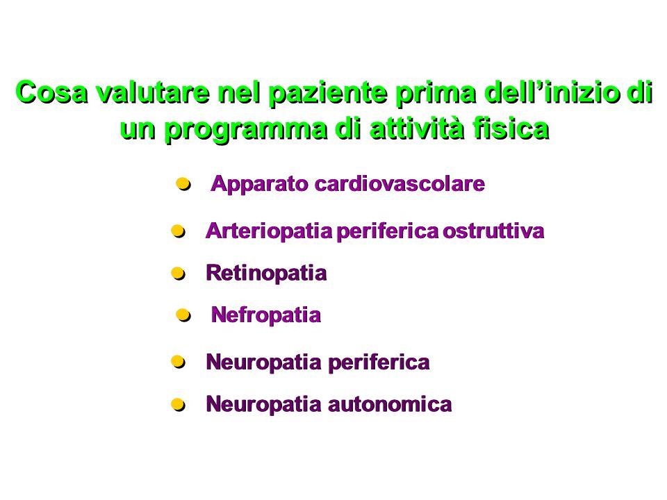Cosa valutare nel paziente prima dell'inizio di un programma di attività fisica Apparato cardiovascolare Arteriopatia periferica ostruttiva Retinopati