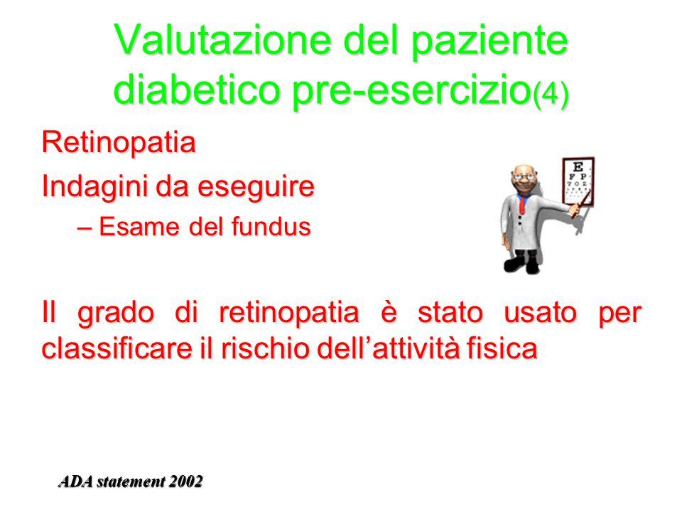 Valutazione del paziente diabetico pre-esercizio (4) Retinopatia Indagini da eseguire –Esame del fundus Il grado di retinopatia è stato usato per clas