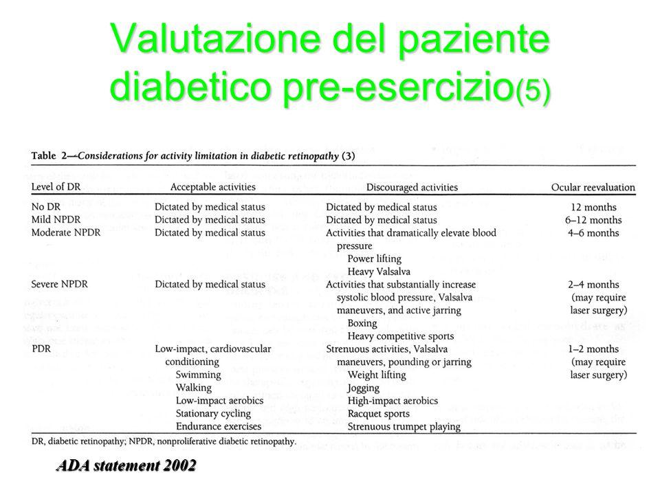 Valutazione del paziente diabetico pre-esercizio (5) ADA statement 2002