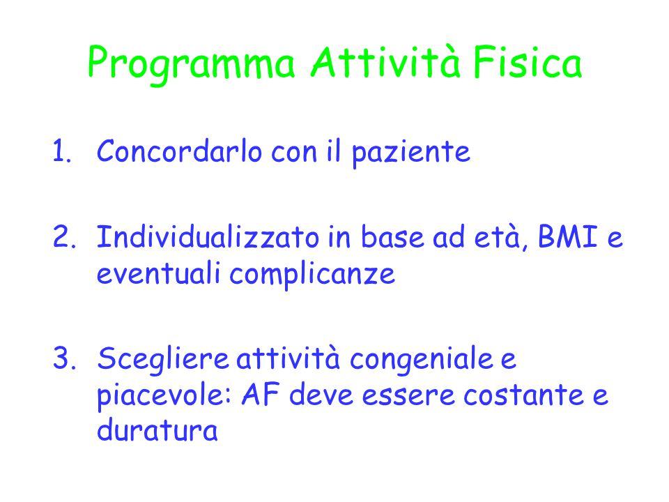 Programma Attività Fisica 1.Concordarlo con il paziente 2.Individualizzato in base ad età, BMI e eventuali complicanze 3.Scegliere attività congeniale