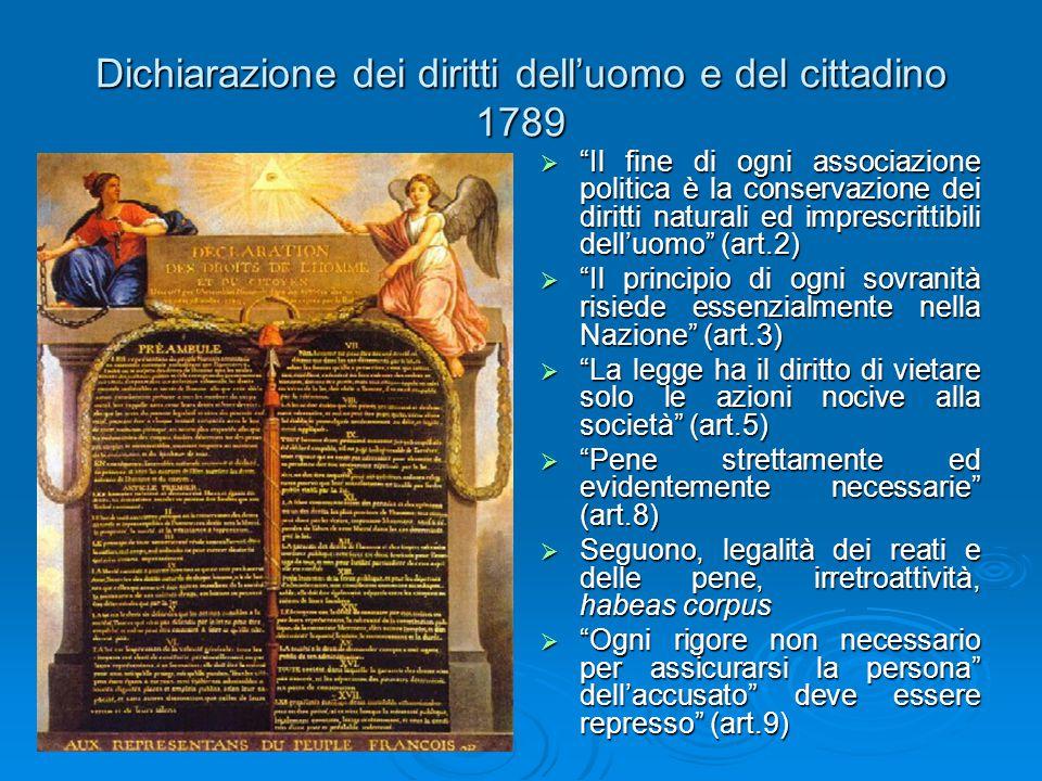 """Dichiarazione dei diritti dell'uomo e del cittadino 1789  """"Il fine di ogni associazione politica è la conservazione dei diritti naturali ed imprescri"""