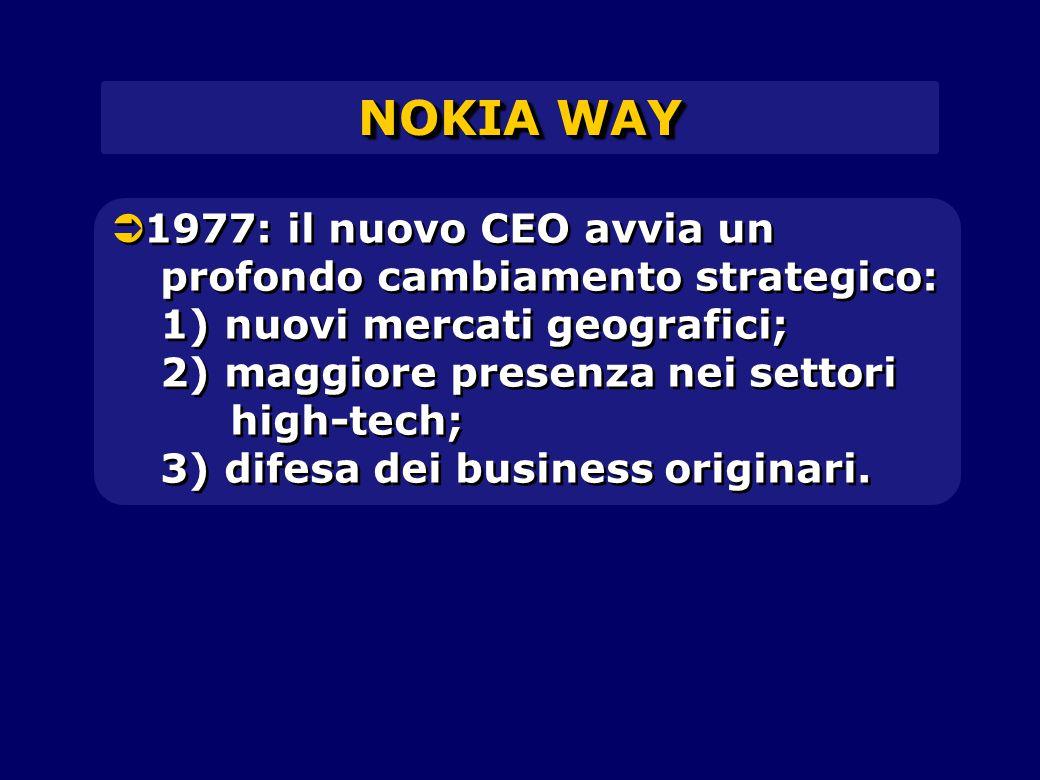   1977: il nuovo CEO avvia un profondo cambiamento strategico: 1) nuovi mercati geografici; 2) maggiore presenza nei settori high-tech; 3) difesa de