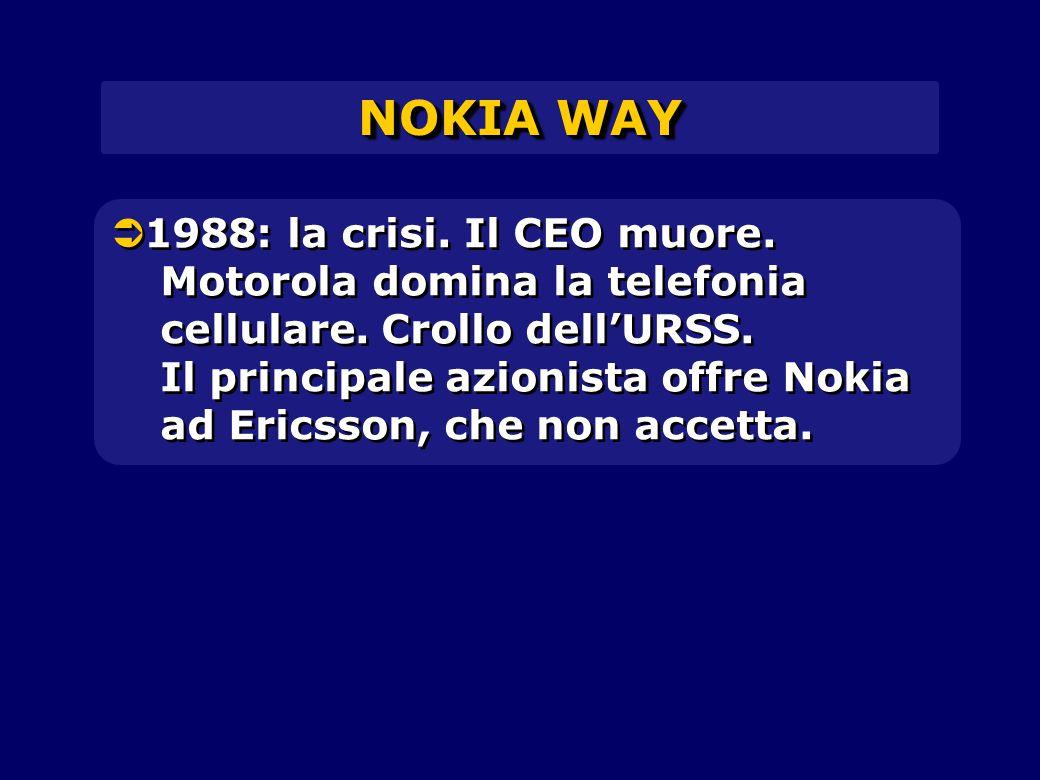   1988: la crisi. Il CEO muore. Motorola domina la telefonia cellulare. Crollo dell'URSS. Il principale azionista offre Nokia ad Ericsson, che non a