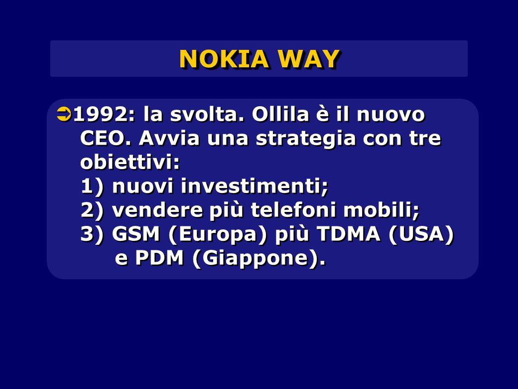 NOKIA WAY   1992: la svolta. Ollila è il nuovo CEO. Avvia una strategia con tre obiettivi: 1) nuovi investimenti; 2) vendere più telefoni mobili; 3)