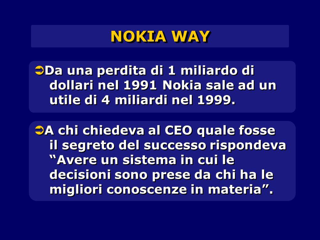NOKIA WAY   Da una perdita di 1 miliardo di dollari nel 1991 Nokia sale ad un utile di 4 miliardi nel 1999.   A chi chiedeva al CEO quale fosse il