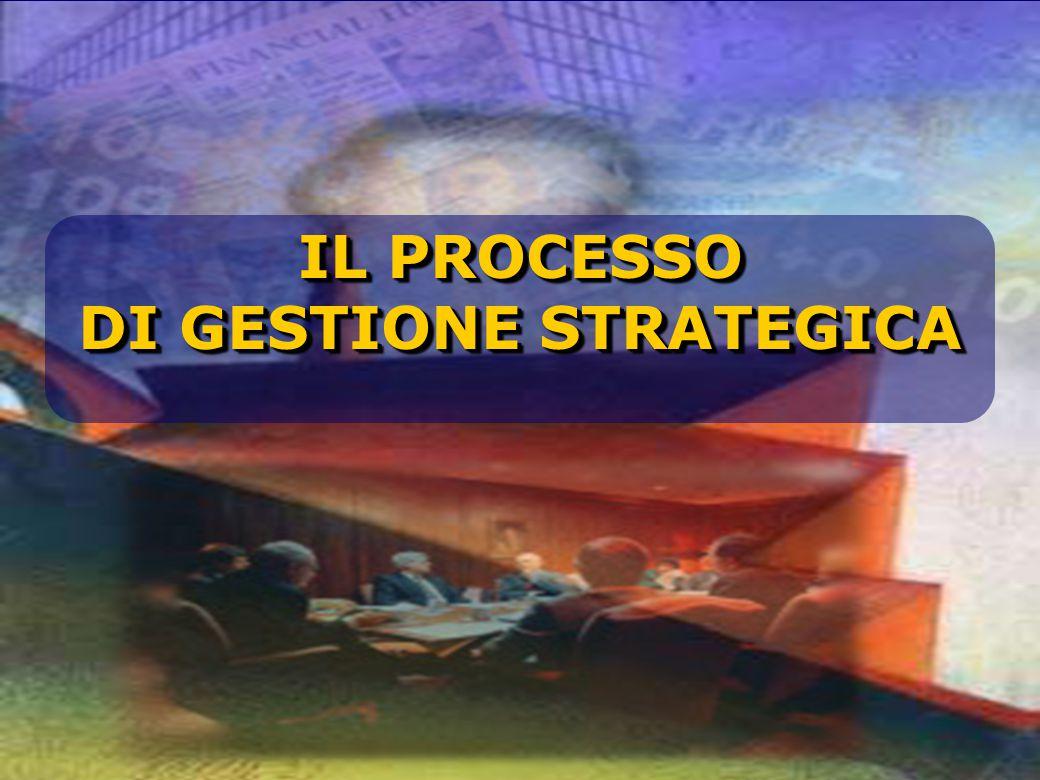 IL PROCESSO DI GESTIONE STRATEGICA IL PROCESSO DI GESTIONE STRATEGICA