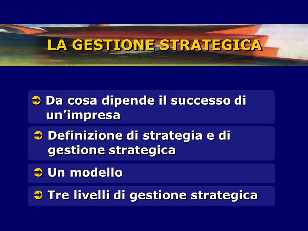 LA GESTIONE STRATEGICA  Definizione di strategia e di gestione strategica  Un modello  Da cosa dipende il successo di un'impresa  Tre livelli di g