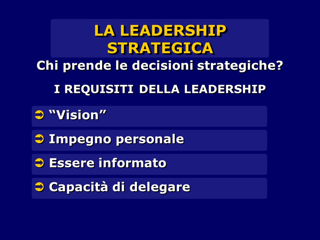 LA LEADERSHIP STRATEGICA Chi prende le decisioni strategiche? I REQUISITI DELLA LEADERSHIP Chi prende le decisioni strategiche? I REQUISITI DELLA LEAD