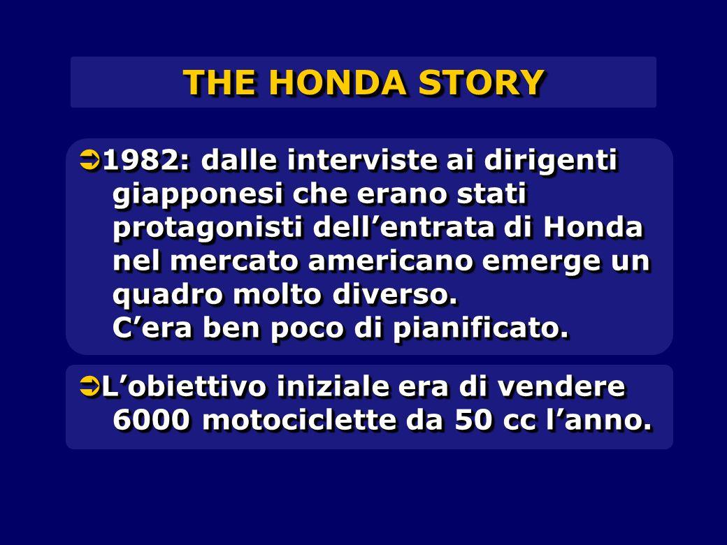  1982: dalle interviste ai dirigenti giapponesi che erano stati protagonisti dell'entrata di Honda nel mercato americano emerge un quadro molto diver