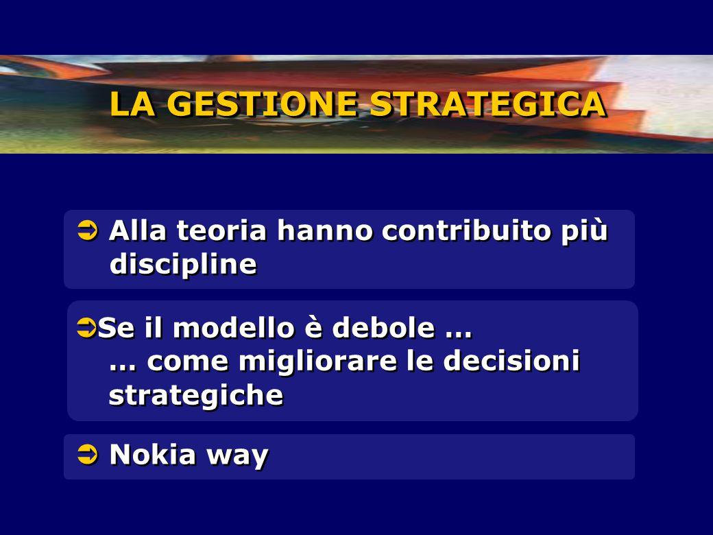LA GESTIONE STRATEGICA  Nokia way   Se il modello è debole … … come migliorare le decisioni strategiche   Se il modello è debole … … come miglior