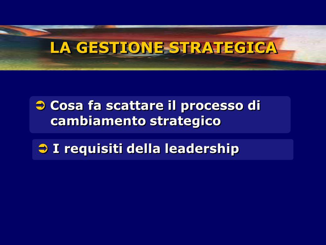 LA GESTIONE STRATEGICA  Cosa fa scattare il processo di cambiamento strategico  I requisiti della leadership