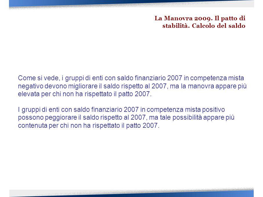Come si vede, i gruppi di enti con saldo finanziario 2007 in competenza mista negativo devono migliorare il saldo rispetto al 2007, ma la manovra appa