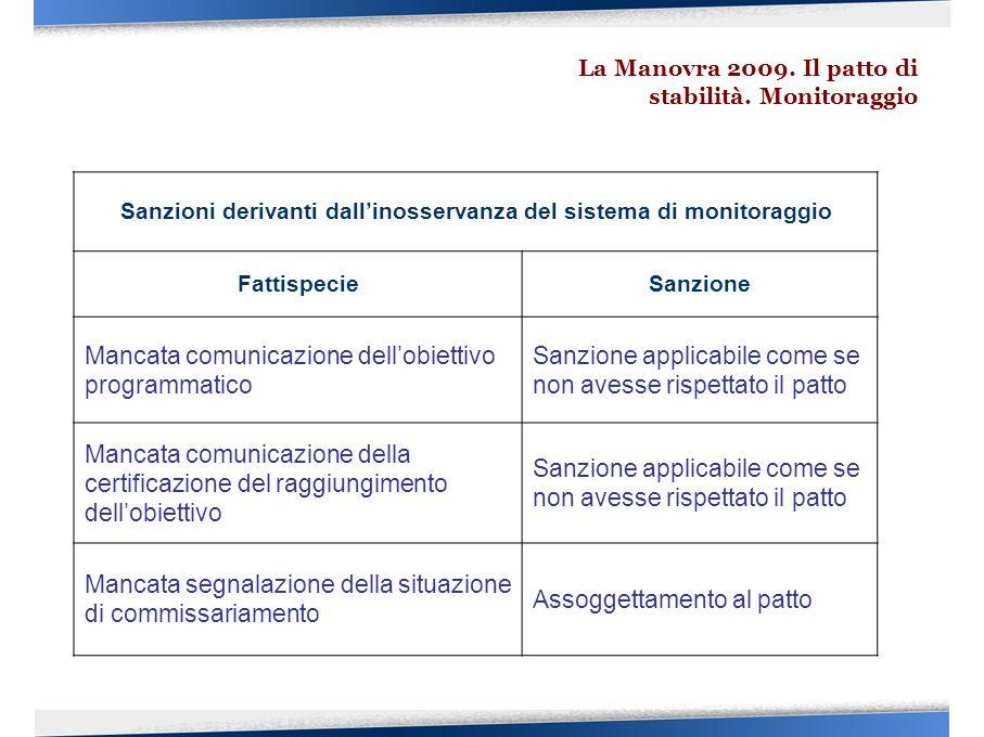 Sanzioni derivanti dall'inosservanza del sistema di monitoraggio FattispecieSanzione Mancata comunicazione dell'obiettivo programmatico Sanzione appli