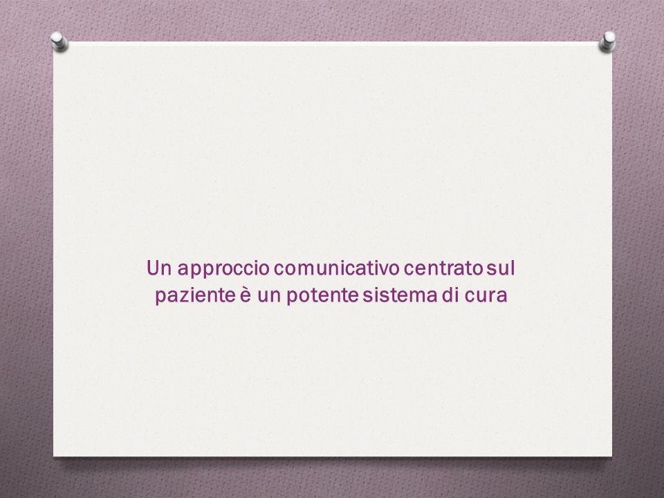 Un approccio comunicativo centrato sul paziente è un potente sistema di cura